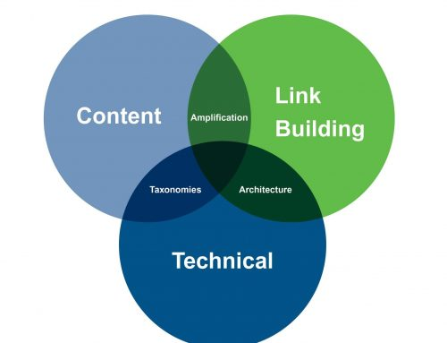 Why you need a B2B tech agency for SEO